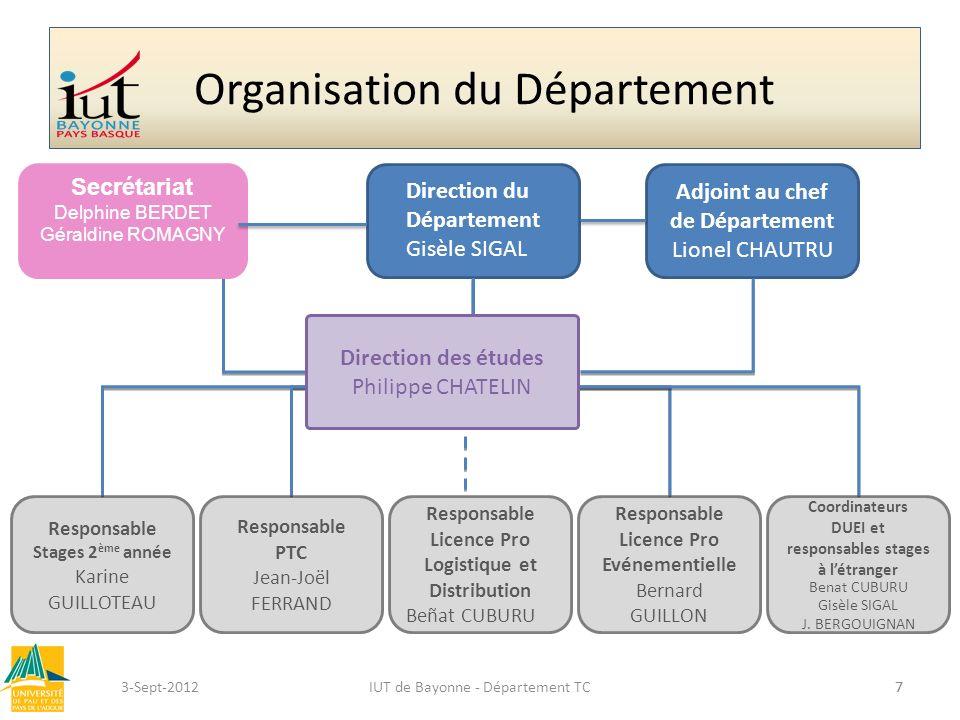 Organisation du Département