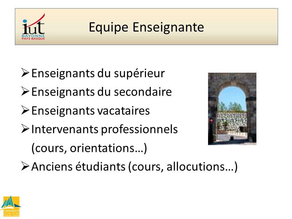 Programme Pédagogique Equipe enseignante Equipe Enseignante