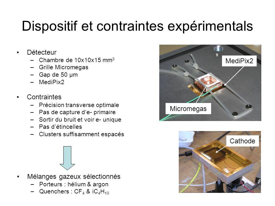 Dispositif et contraintes expérimentals