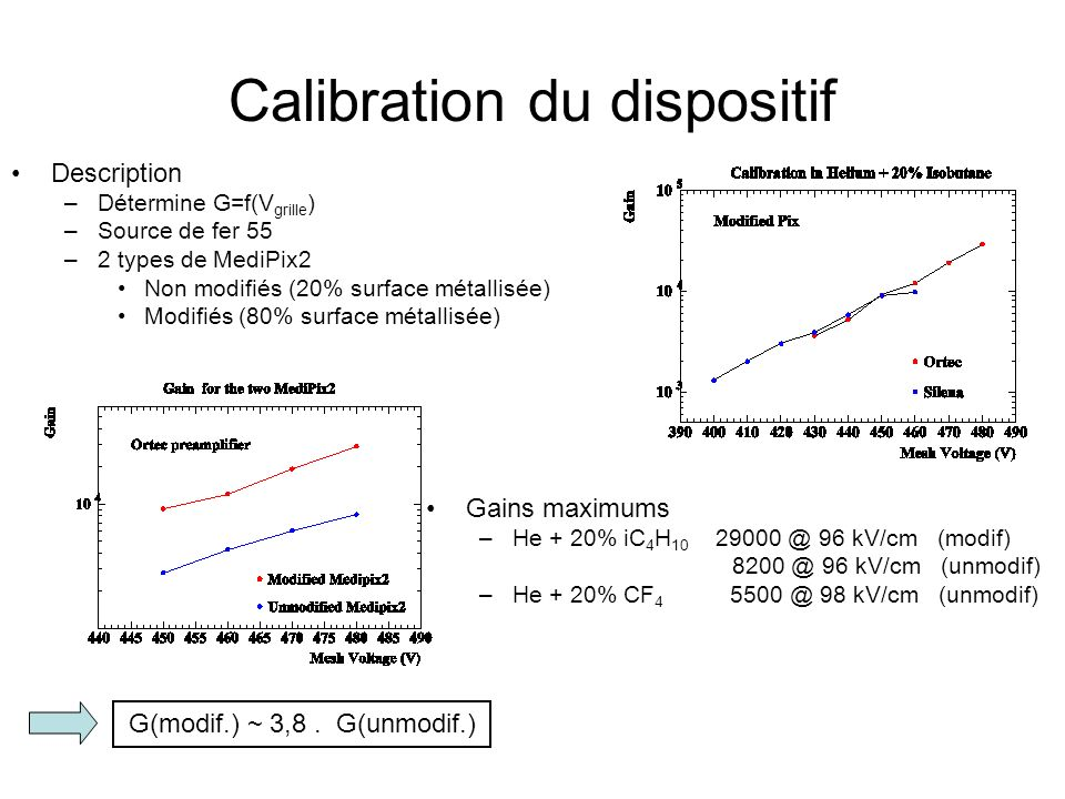 Calibration du dispositif
