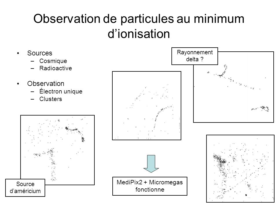 Observation de particules au minimum d'ionisation