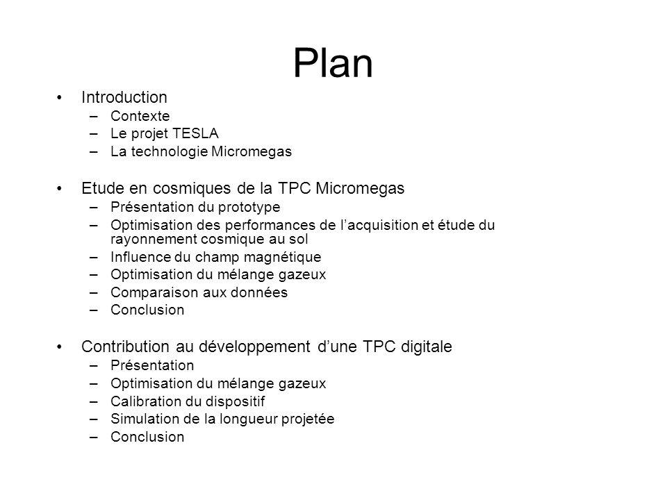 Plan Introduction Etude en cosmiques de la TPC Micromegas