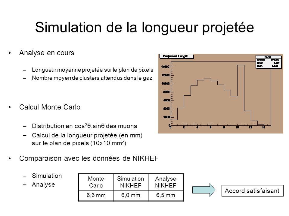 Simulation de la longueur projetée
