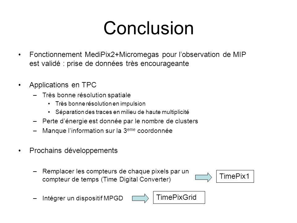 Conclusion Fonctionnement MediPix2+Micromegas pour l'observation de MIP est validé : prise de données très encourageante.