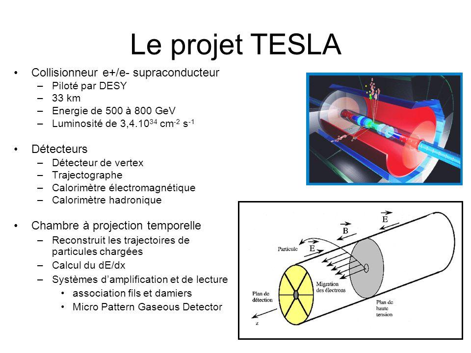 Le projet TESLA Collisionneur e+/e- supraconducteur Détecteurs
