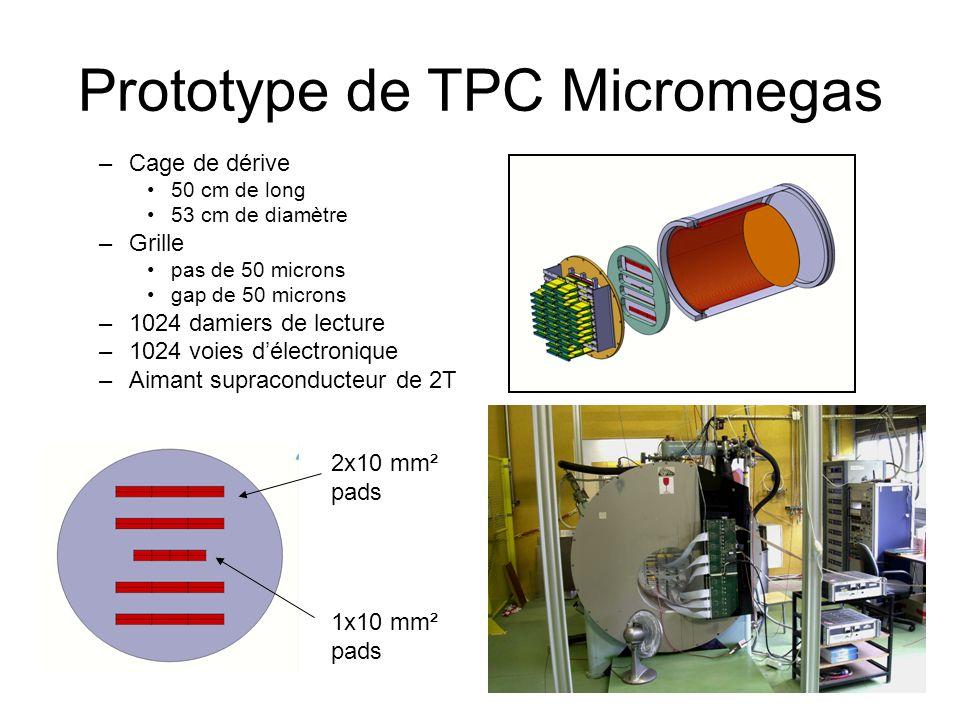 Prototype de TPC Micromegas