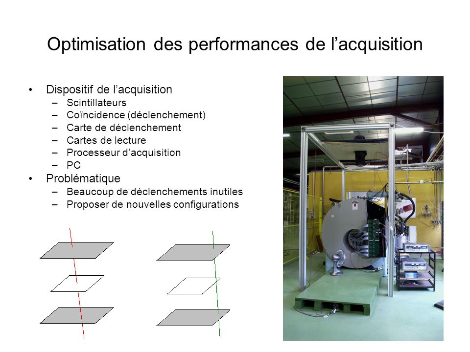 Optimisation des performances de l'acquisition