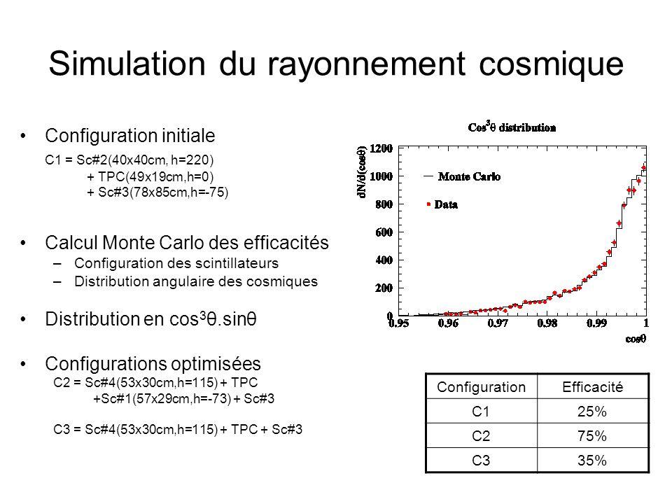 Simulation du rayonnement cosmique
