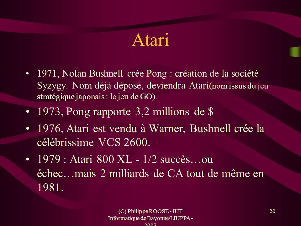 (C) Philippe ROOSE - IUT Informatique de Bayonne/LIUPPA - 2002