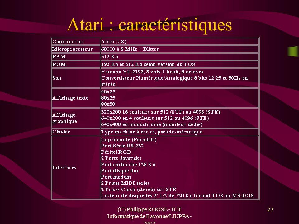 Atari : caractéristiques