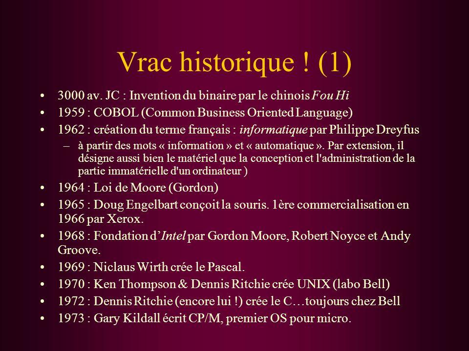 Vrac historique ! (1)3000 av. JC : Invention du binaire par le chinois Fou Hi. 1959 : COBOL (Common Business Oriented Language)