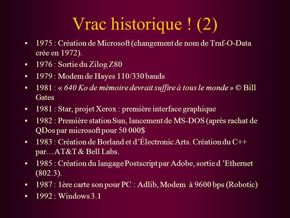 Vrac historique ! (2)1975 : Création de Microsoft (changement de nom de Traf-O-Data crée en 1972). 1976 : Sortie du Zilog Z80.