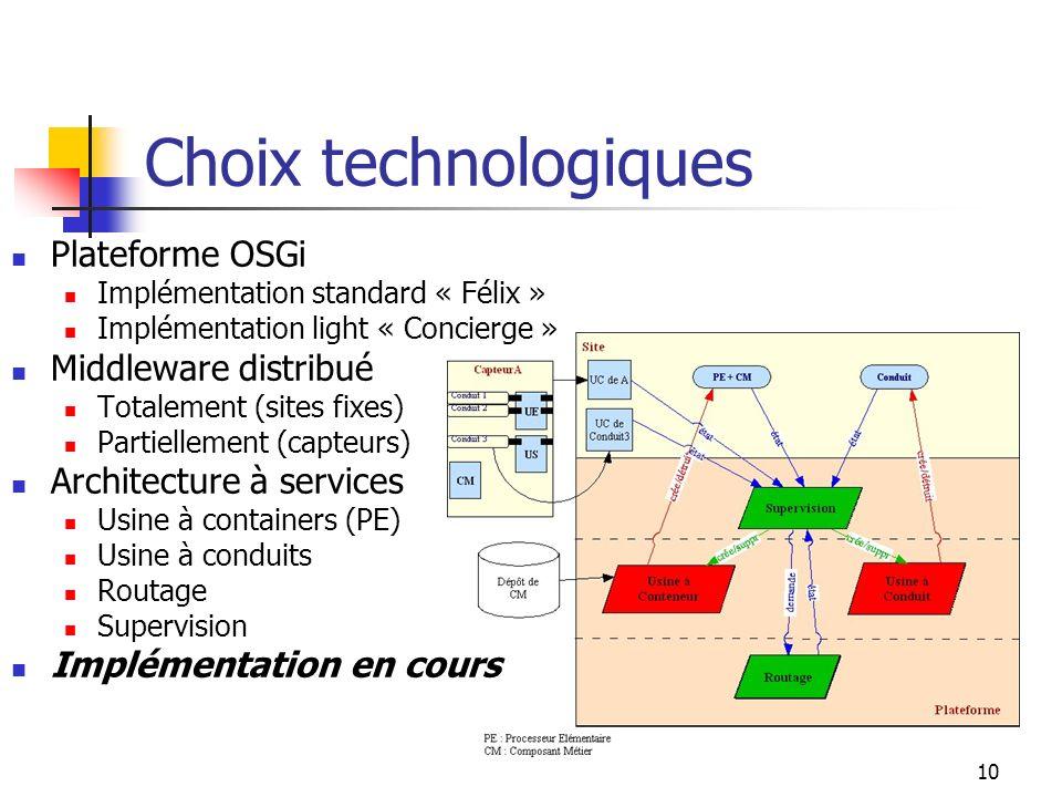 Choix technologiques Plateforme OSGi Middleware distribué