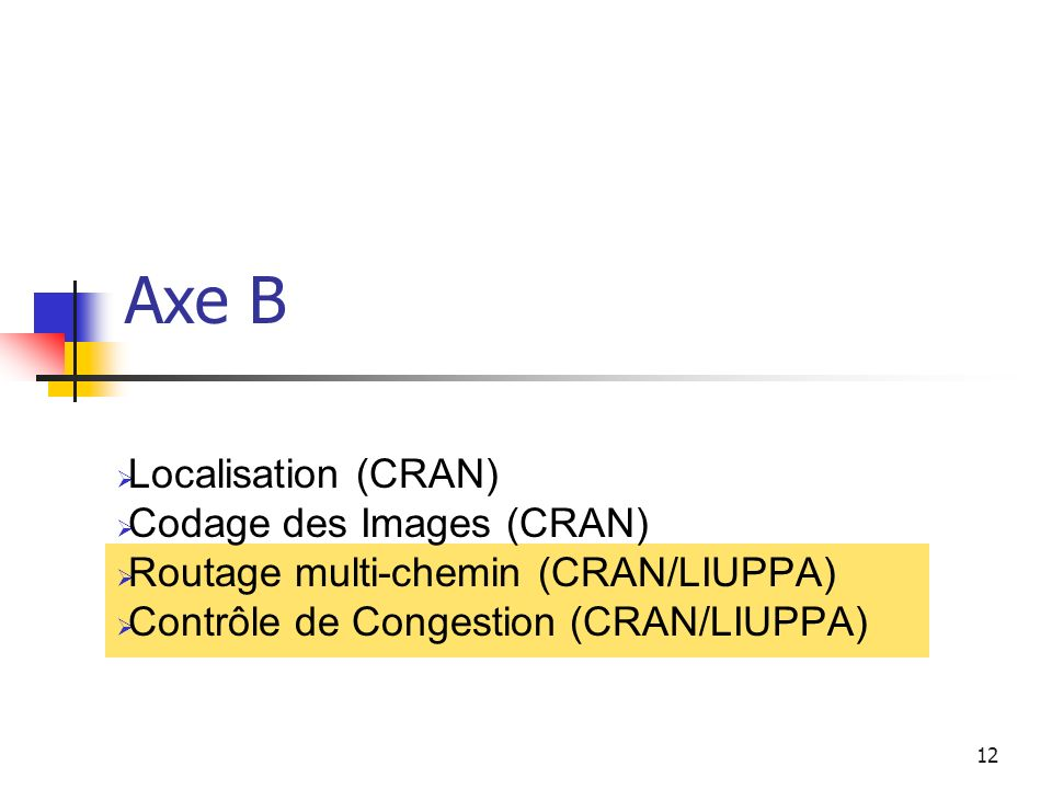 Axe B Localisation (CRAN) Codage des Images (CRAN)