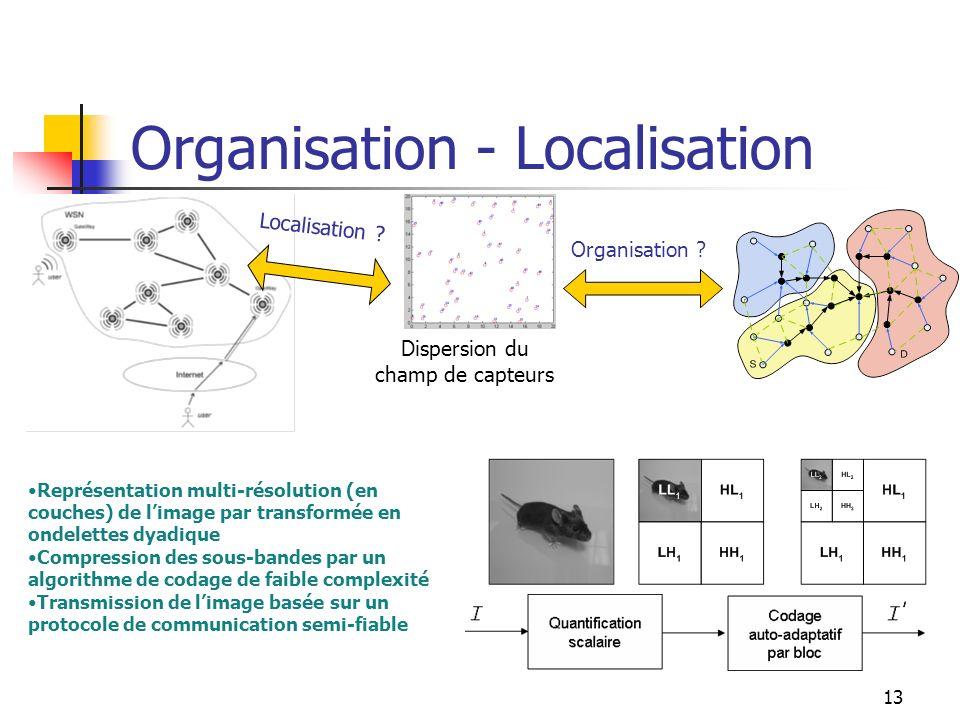 Organisation - Localisation