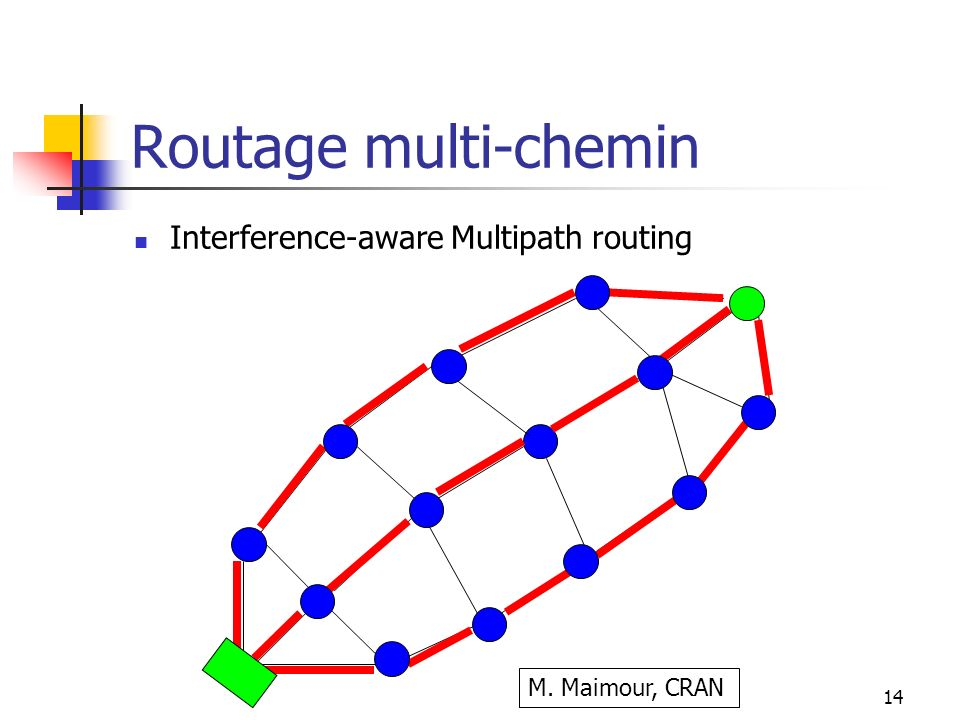Routage multi-chemin Interference-aware Multipath routing