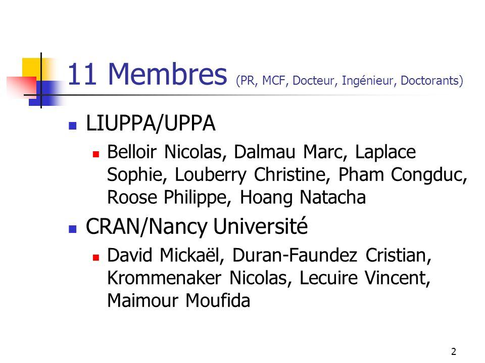 11 Membres (PR, MCF, Docteur, Ingénieur, Doctorants)