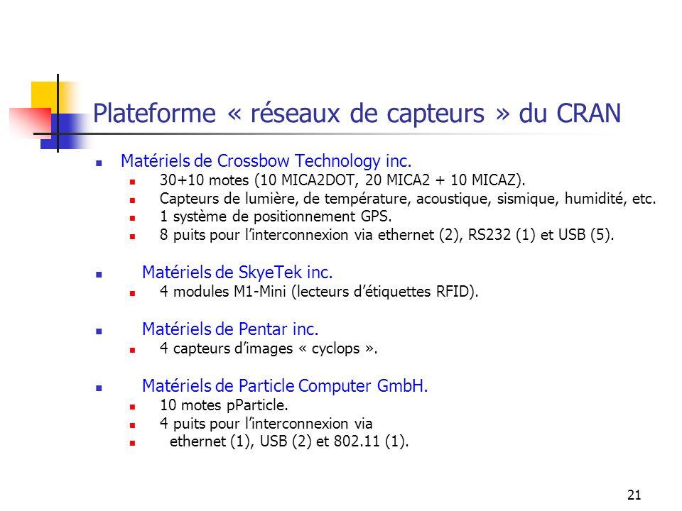 Plateforme « réseaux de capteurs » du CRAN