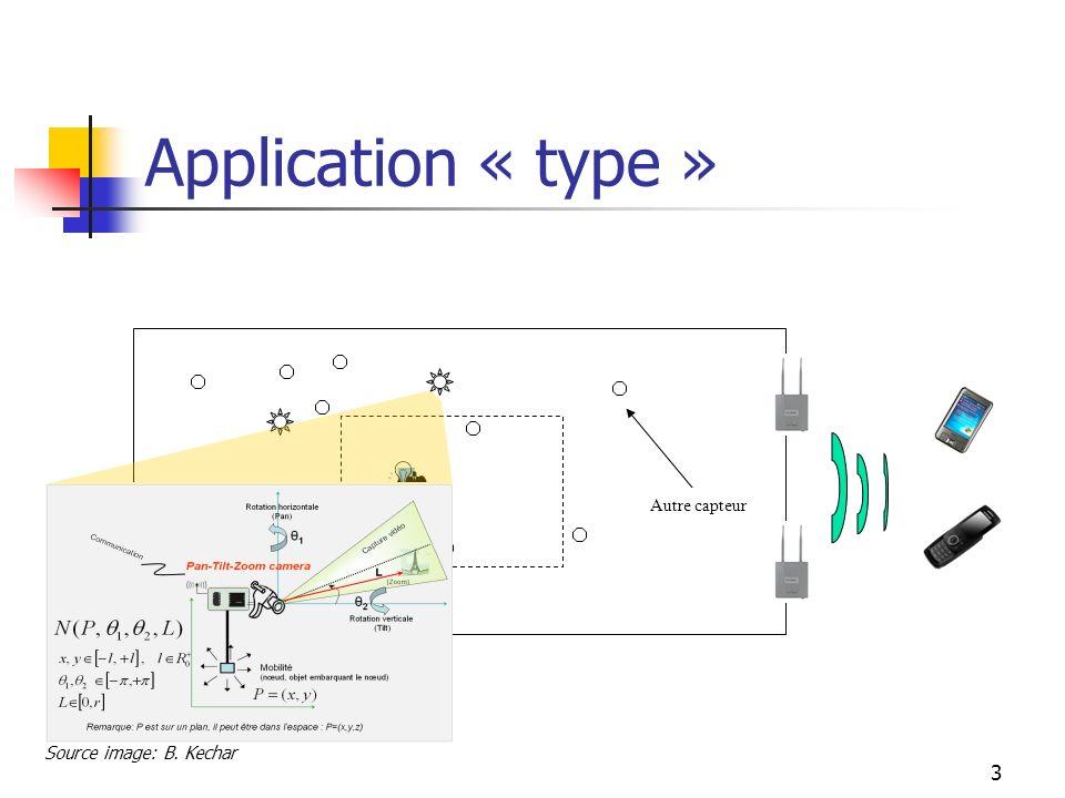 Application « type » Intrus Caméra Autre capteur