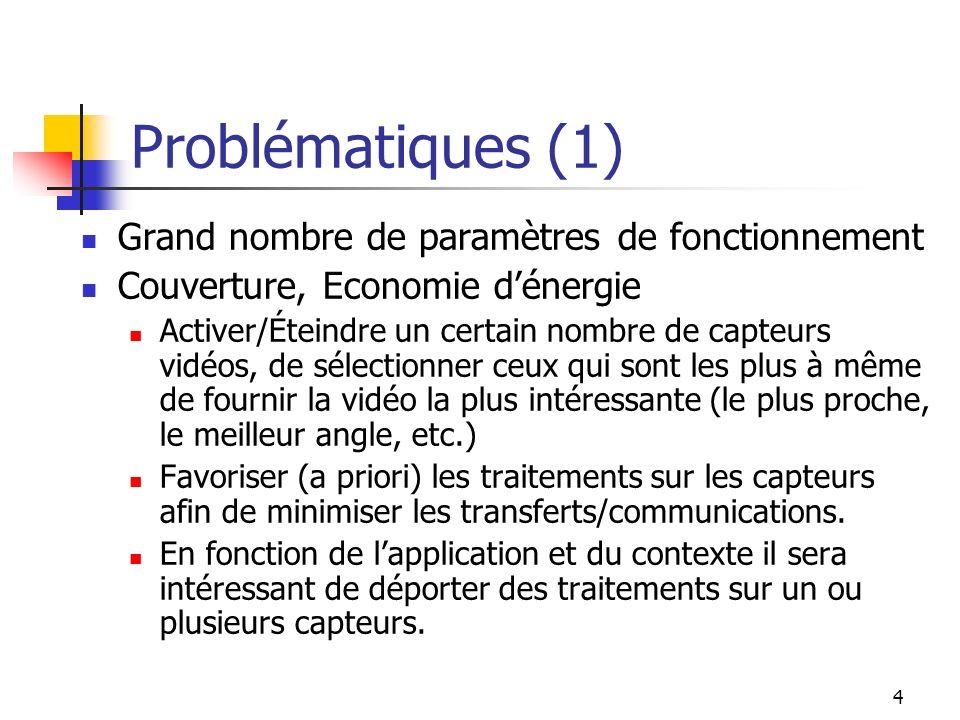 Problématiques (1) Grand nombre de paramètres de fonctionnement