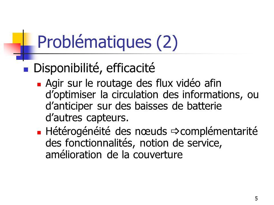 Problématiques (2) Disponibilité, efficacité