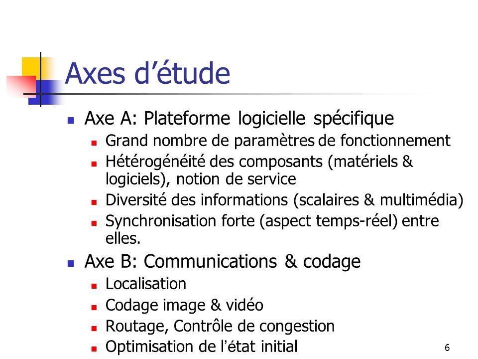 Axes d'étude Axe A: Plateforme logicielle spécifique