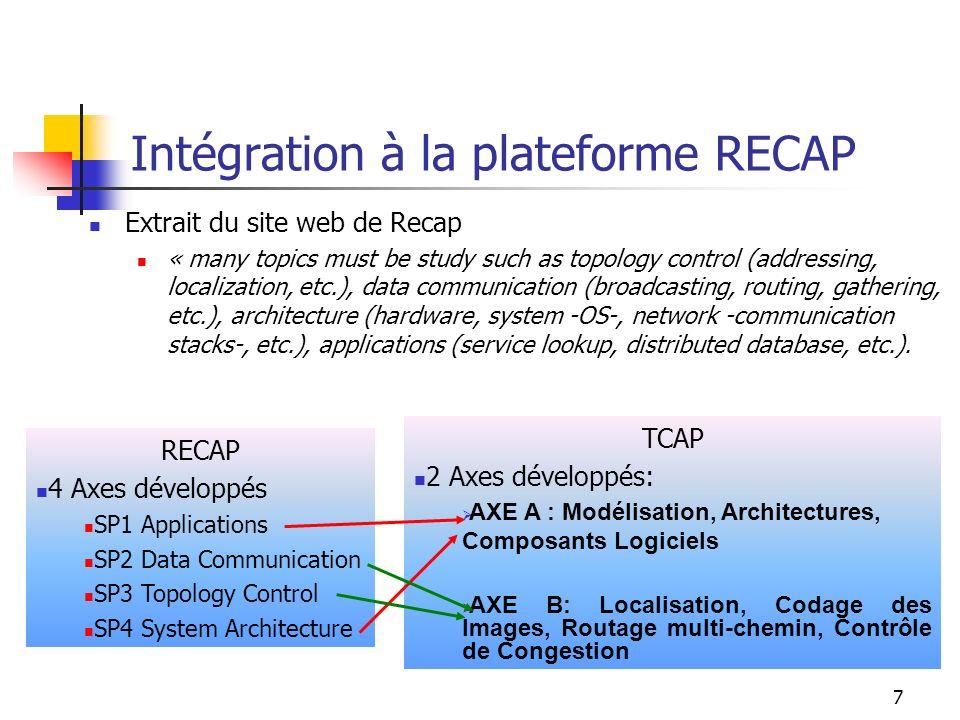 Intégration à la plateforme RECAP