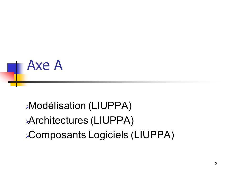 Axe A Modélisation (LIUPPA) Architectures (LIUPPA)