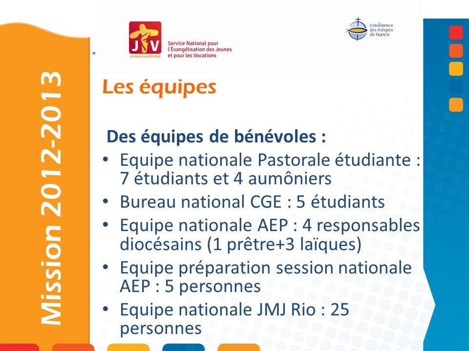 Mission 2012-2013 Les équipes Des équipes de bénévoles :