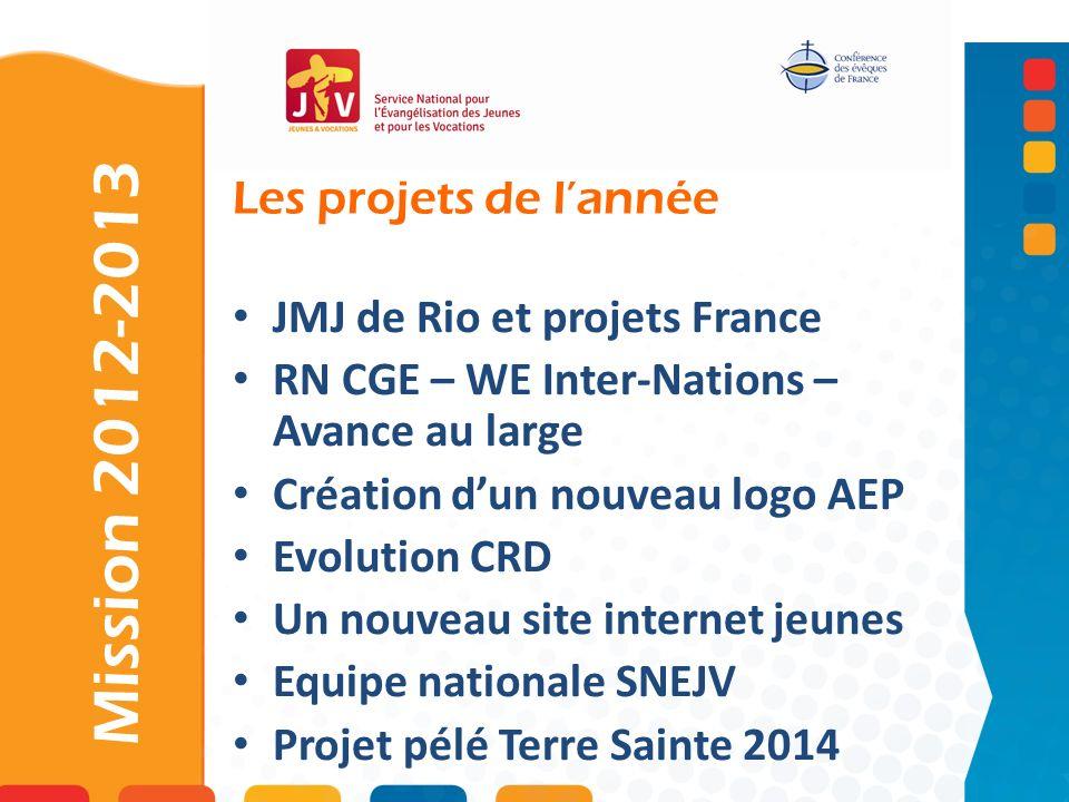Mission 2012-2013 Les projets de l'année JMJ de Rio et projets France