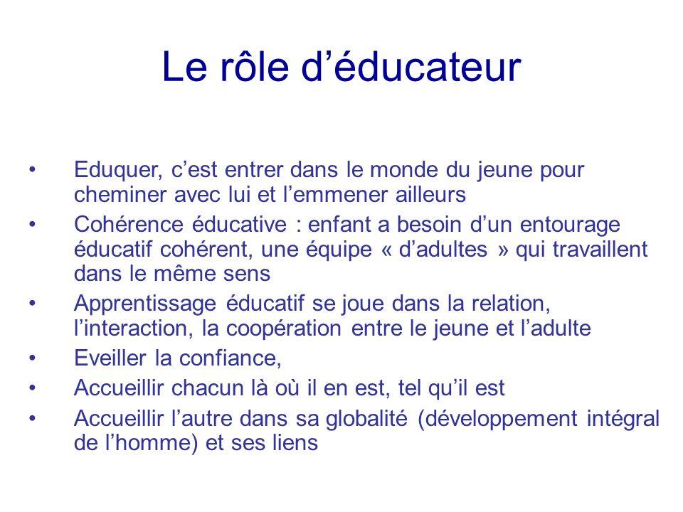 Le rôle d'éducateurEduquer, c'est entrer dans le monde du jeune pour cheminer avec lui et l'emmener ailleurs.