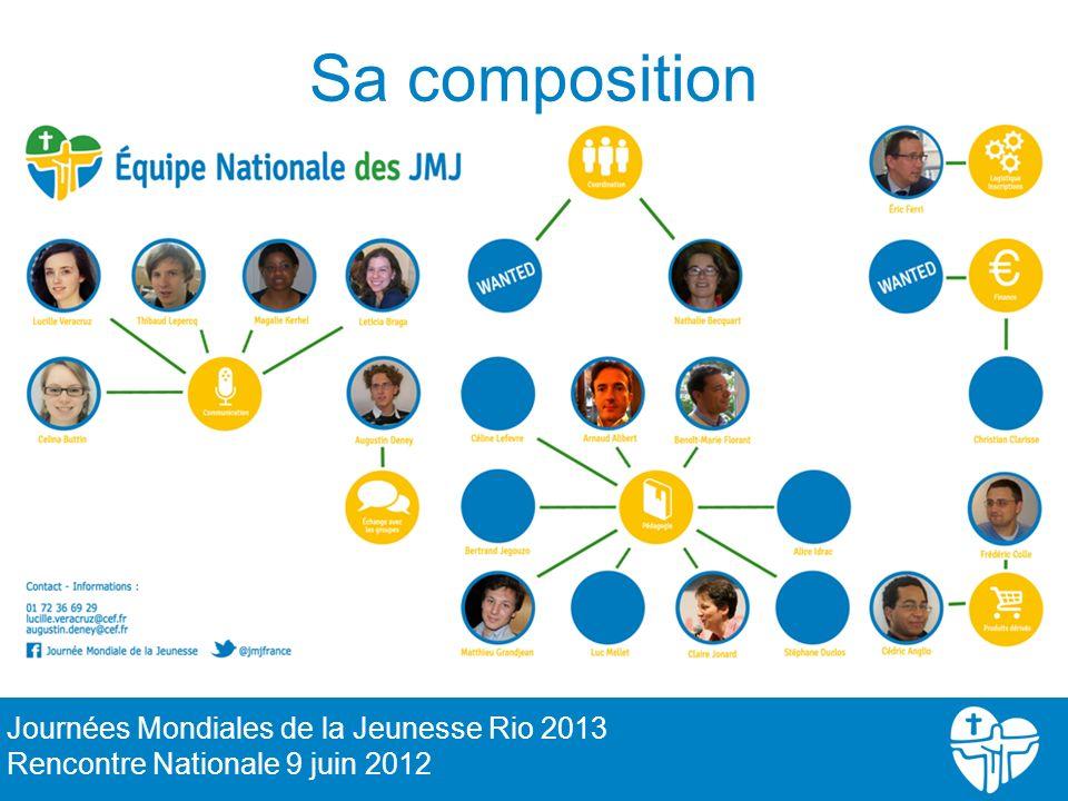 Sa composition Journées Mondiales de la Jeunesse Rio 2013