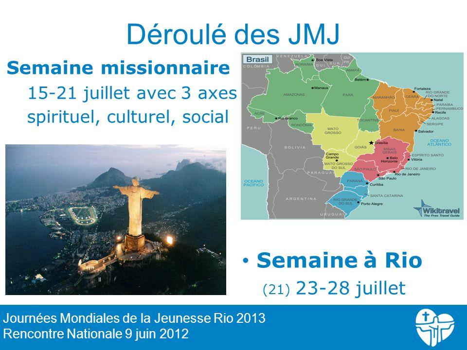 Déroulé des JMJ Semaine à Rio Semaine missionnaire