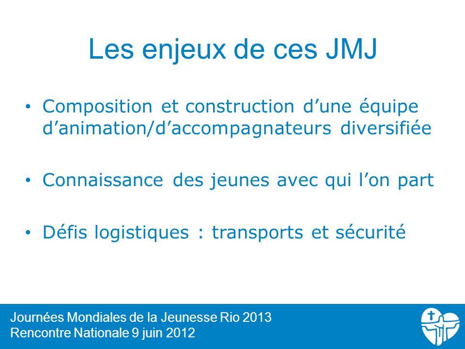 Les enjeux de ces JMJ Composition et construction d'une équipe d'animation/d'accompagnateurs diversifiée.