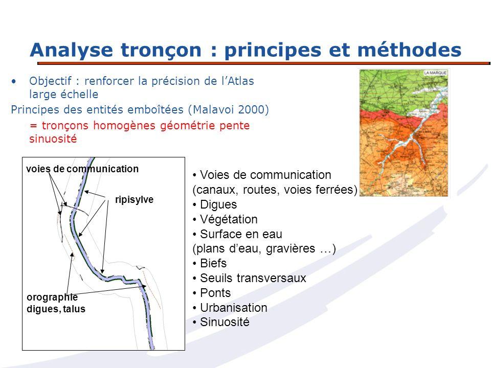 Analyse tronçon : principes et méthodes
