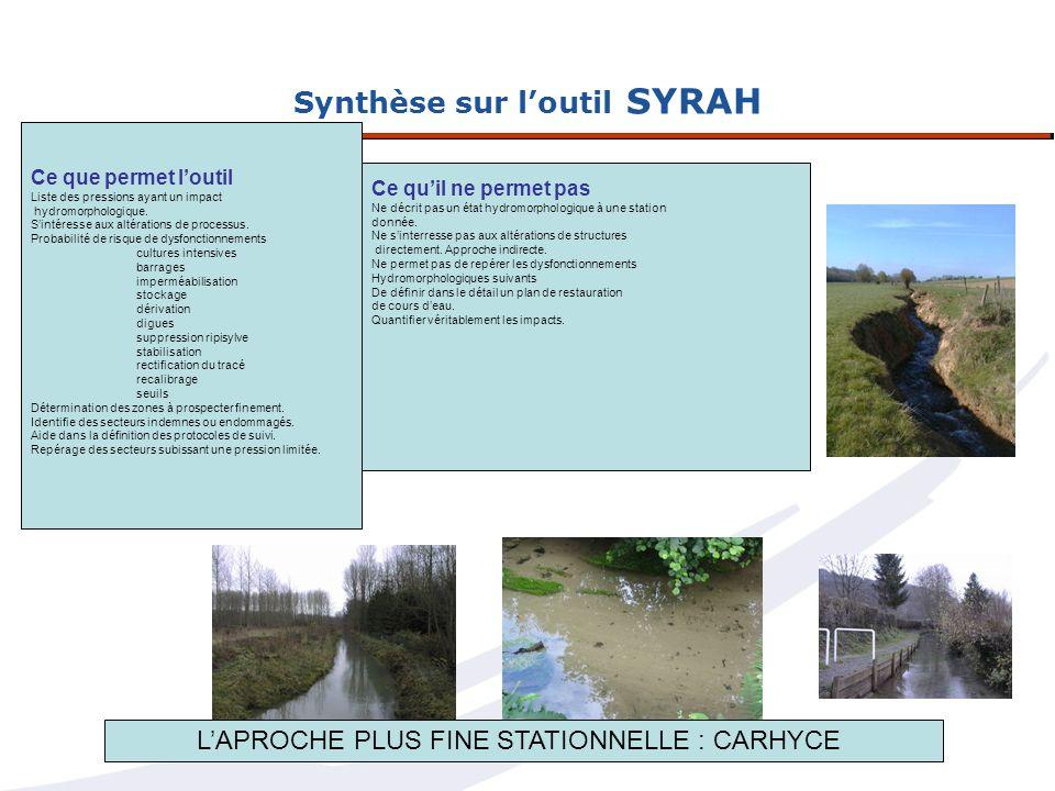 Synthèse sur l'outil SYRAH