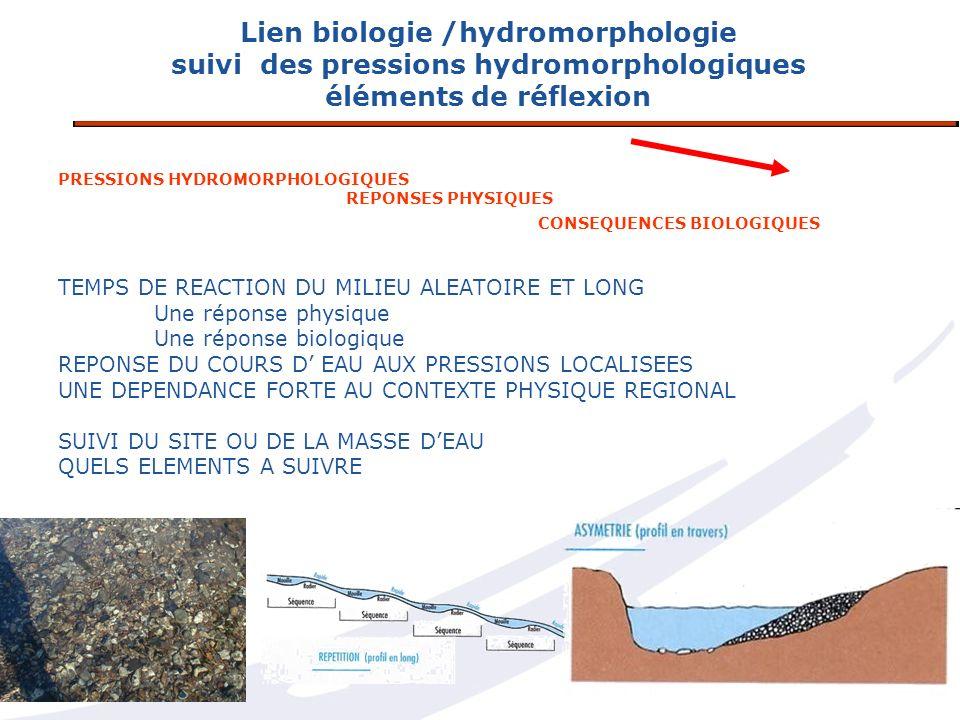 Lien biologie /hydromorphologie suivi des pressions hydromorphologiques éléments de réflexion