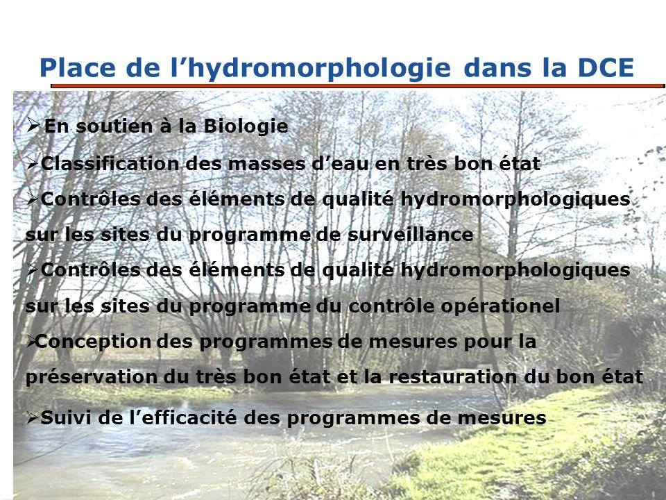 Place de l'hydromorphologie dans la DCE