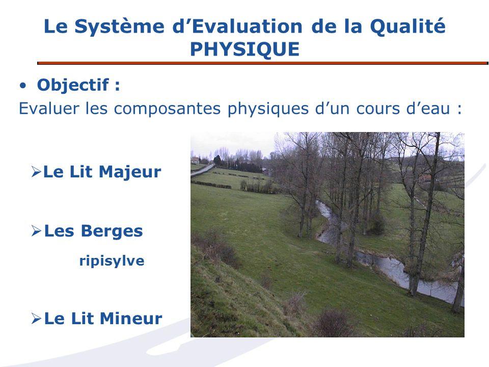 Le Système d'Evaluation de la Qualité PHYSIQUE