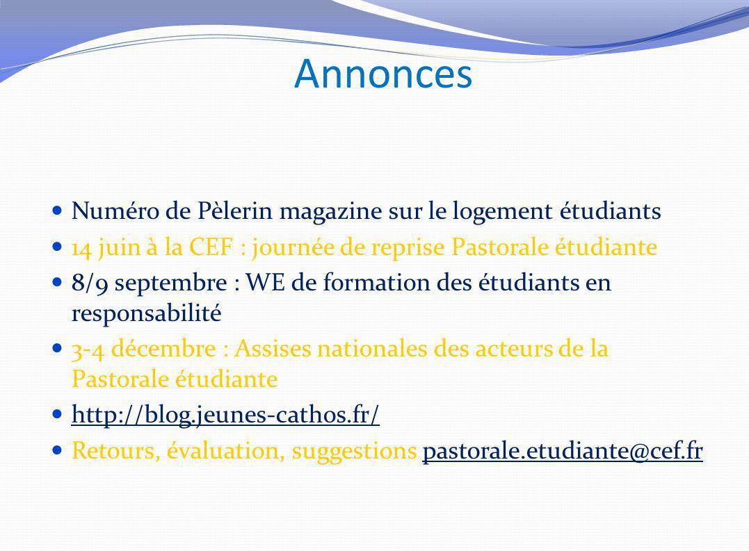 Annonces Numéro de Pèlerin magazine sur le logement étudiants