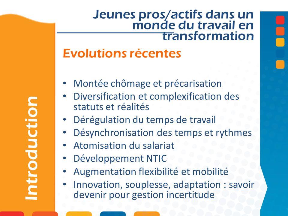Jeunes pros/actifs dans un monde du travail en transformation
