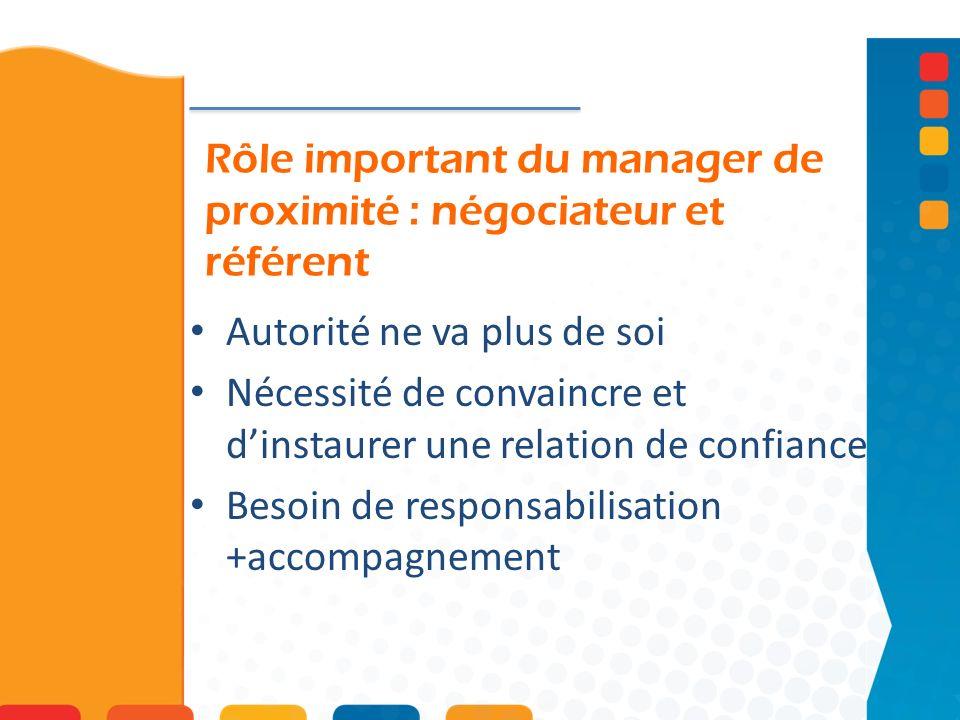 Rôle important du manager de proximité : négociateur et référent
