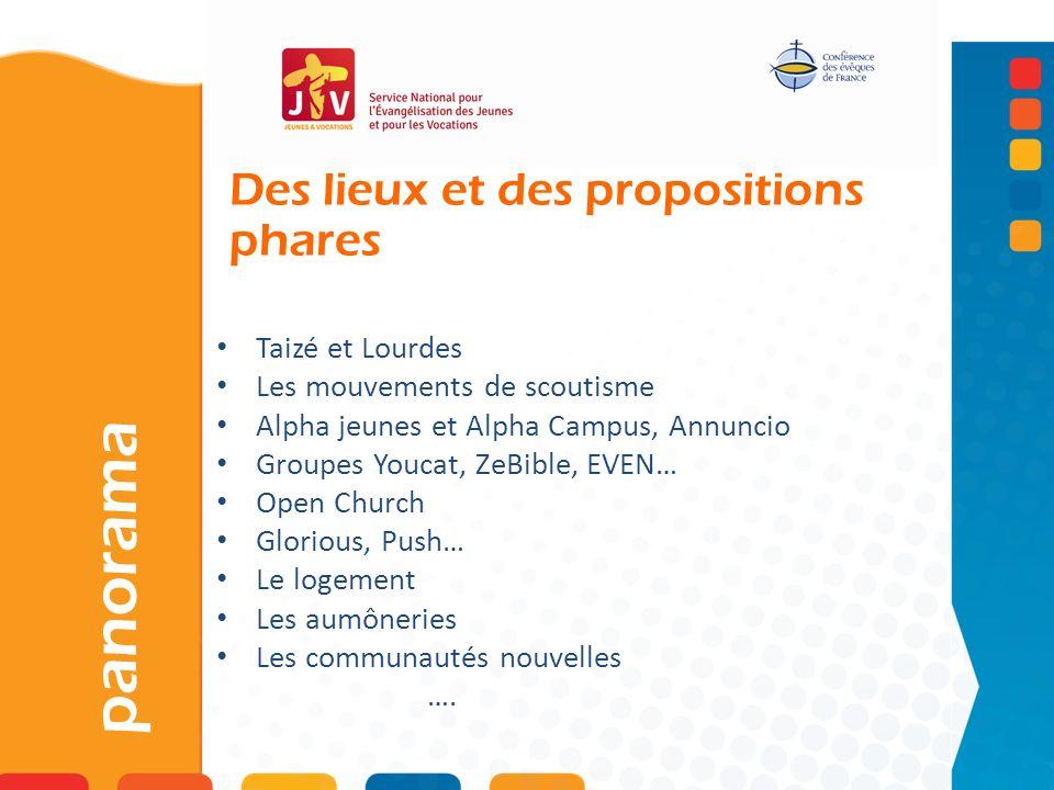 Des lieux et des propositions phares