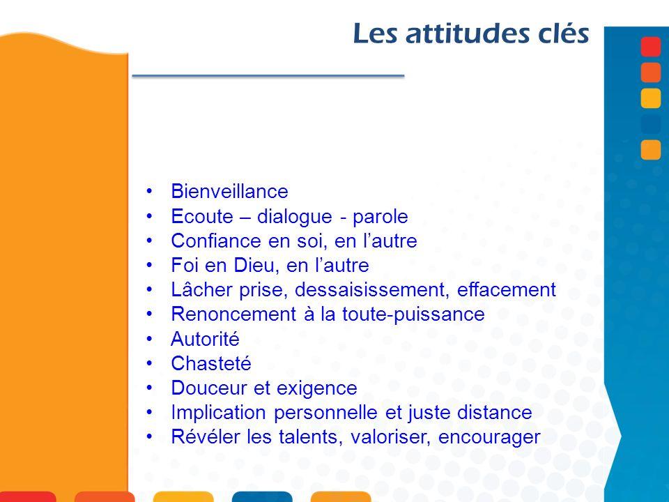 Les attitudes clés Bienveillance Ecoute – dialogue - parole