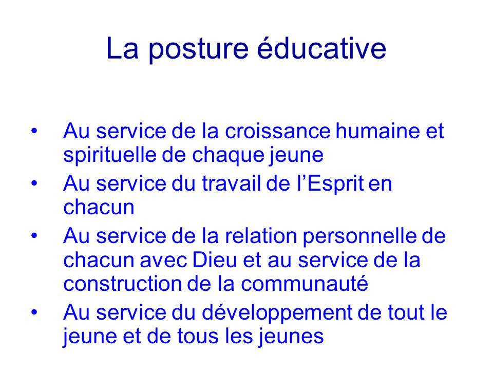 La posture éducative Au service de la croissance humaine et spirituelle de chaque jeune. Au service du travail de l'Esprit en chacun.