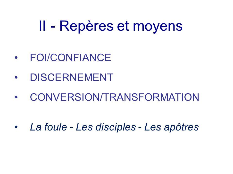 II - Repères et moyens FOI/CONFIANCE DISCERNEMENT
