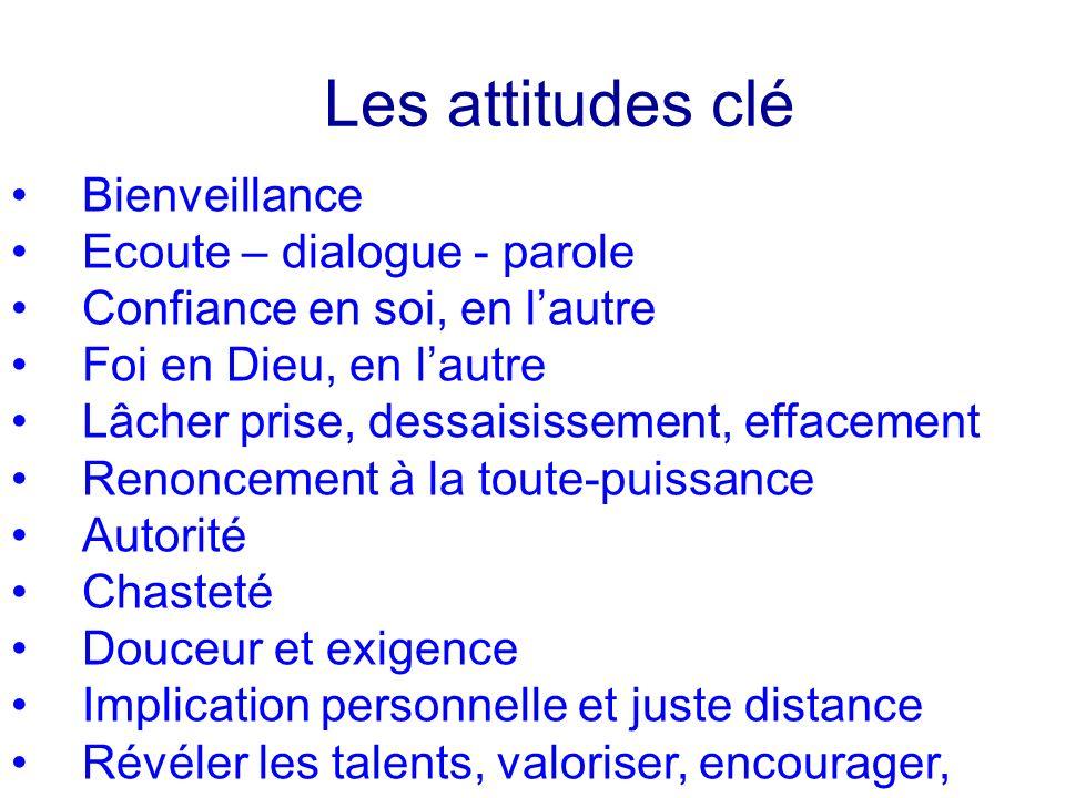 Les attitudes clé Bienveillance Ecoute – dialogue - parole