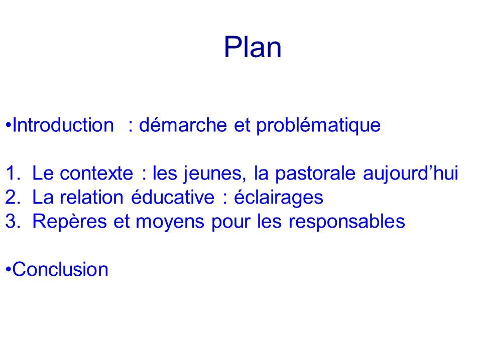 Plan Introduction : démarche et problématique