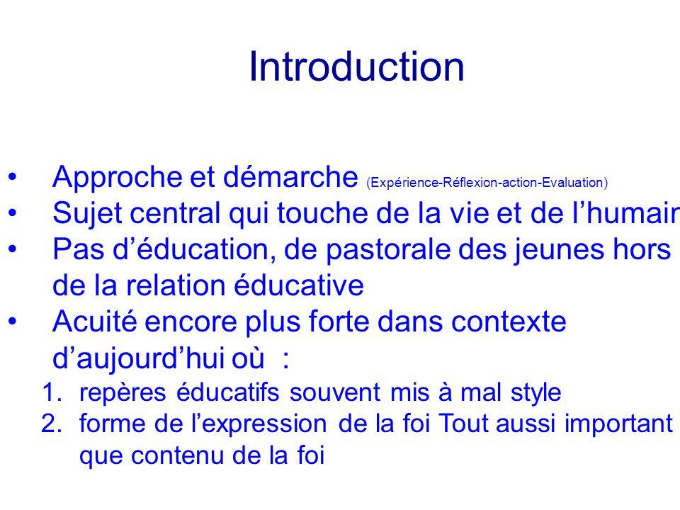 IntroductionApproche et démarche (Expérience-Réflexion-action-Evaluation) Sujet central qui touche de la vie et de l'humain.