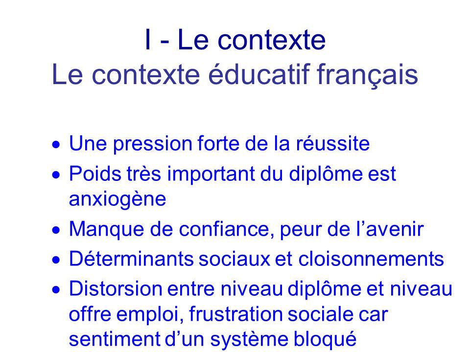 I - Le contexte Le contexte éducatif français